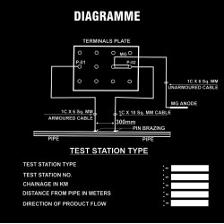 Terminal Plate or Diagrammed