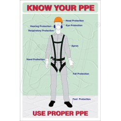 Know your PPE