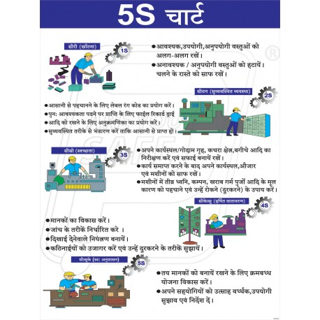 Protector Firesafety India Pvt  Ltd  - 5S Chart in Ahmedabad Gujarat