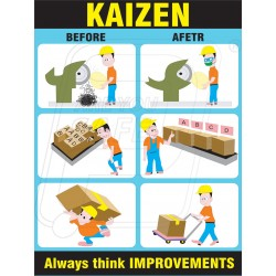 Protector Firesafety India Pvt Ltd Kaizen Safety In