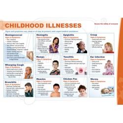 Childhood Illness