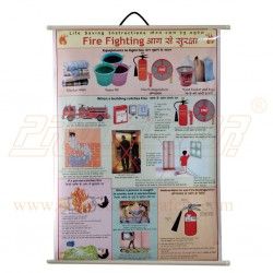 Safety chart for fire fighting (Hindi)