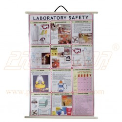 Safety chart for Laboratory