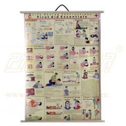 Safety chart for First aid essentials (English)