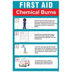 First Aid In Electric Shock
