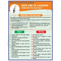 Safe Use For Ladder