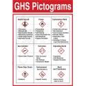 GHS Pictogram