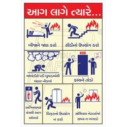 Instruction For Hygiene