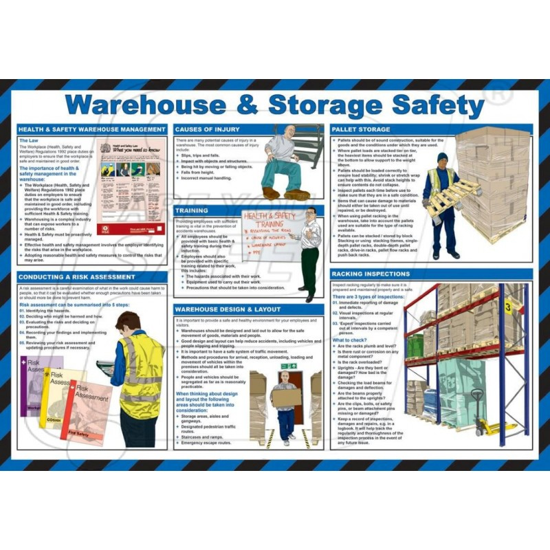 Protector Firesafety India Pvt  Ltd  - Warehouse & Storage Safety in