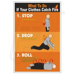 What to do if your cloth catch fire