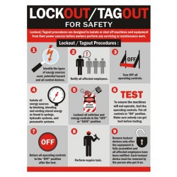 Lockout Tagout for safety